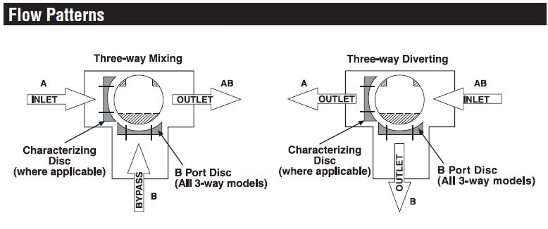 30 Three Way Valve Diagram