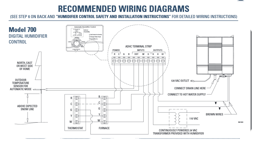 wireing an aprilaire 700 to waterfurnace 5 geoexchange� forum aprilaire 700 humidifier wiring diagram at crackthecode.co