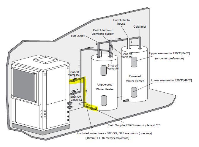 geothermal piping diagrams house wiring diagram symbols u2022 rh maxturner co Geothermal Heating Diagram Geothermal Energy