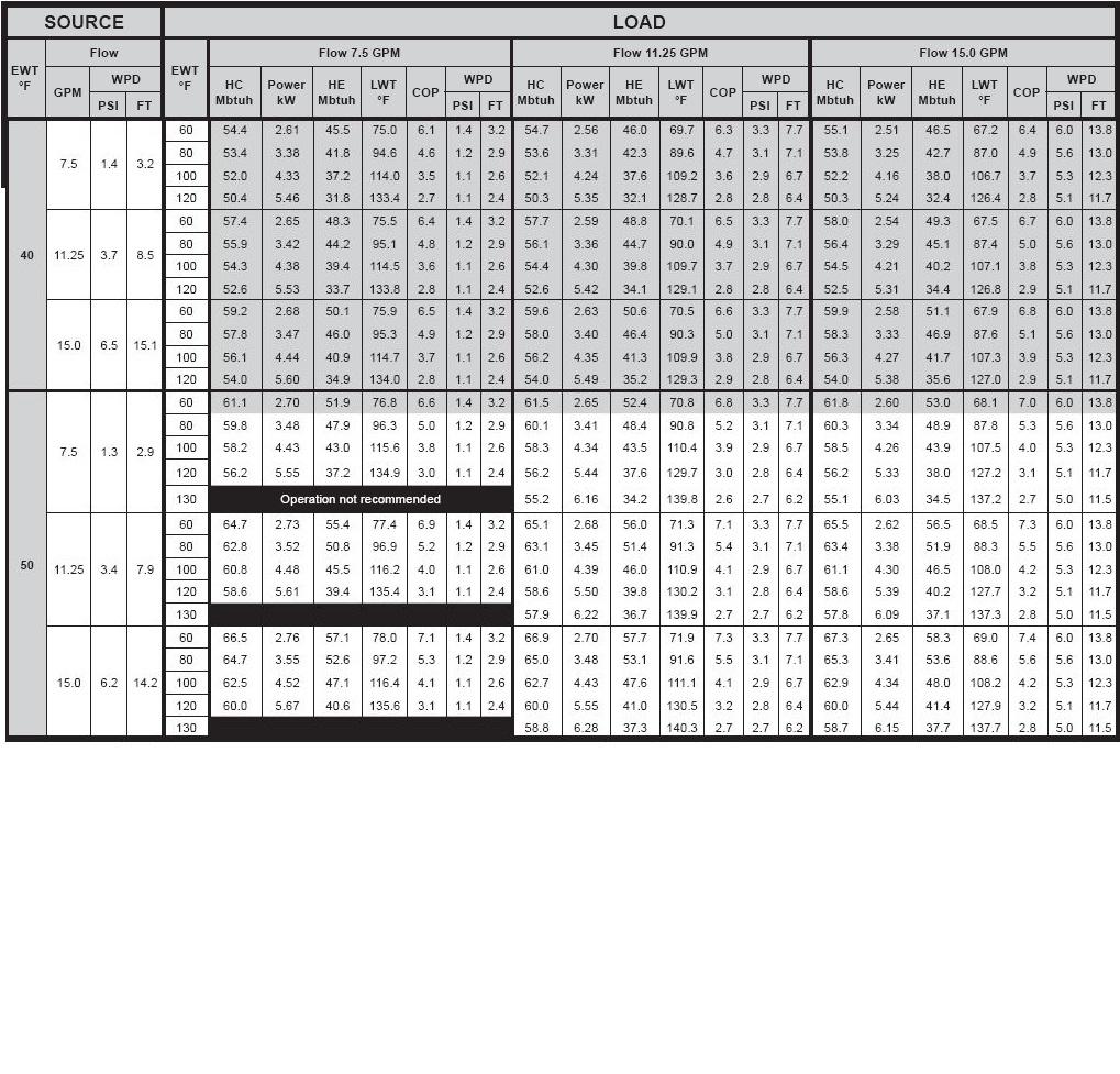 GEO Chart 3.jpg