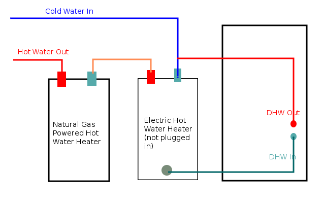Is this desuperheater buffer tank plumbed correctly geodrawingg swarovskicordoba Image collections