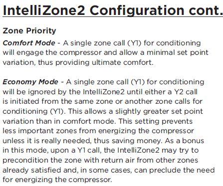 IZ2 Zone Priority.JPG