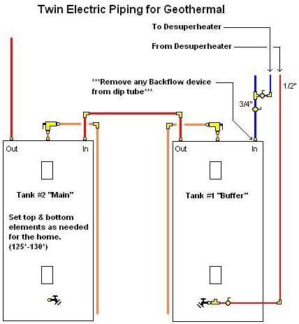 FHP GS062 hookup to water heater   GeoExchange® Forum