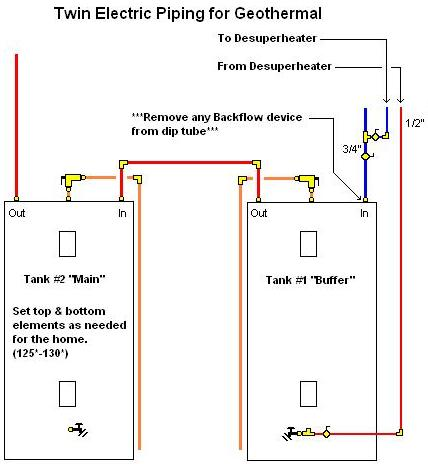 Desuperheater piping diagram example electrical wiring diagram desuperheater hot water getting into cold water faucets rh geoexchange org geothermal desuperheater piping diagram buffer tank piping diagram ccuart Images