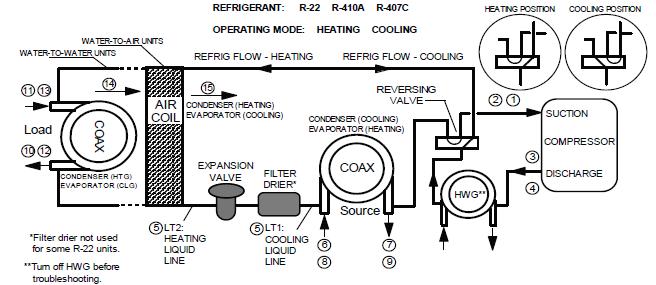 climatemaster evaporator wiring diagram wiring diagrams